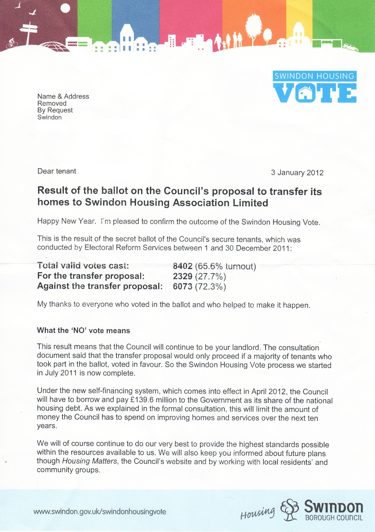 were all aware especially tenants that the official promotion of the housing ballot was intense and sustained the council contacted tenants by post